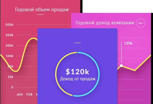 увеличение продаж с сайта